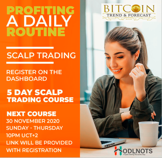 DO NOT MISS OUT!  Next course registration is still open.  We start MONDAY.  Learn how to trade crypto and make money at home.  GREAT Christmas Gift.  #STAYATHOME #Students #Trader #University #btc #hodlnots #scalpers https://t.co/N0sNDu3kpk