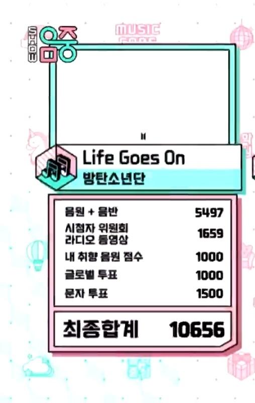 방탄소년단 @BTS_twt 'Life Goes On' 201128 음악중심 1위 🎊 축하해🎉🥳🎉 #LifeGoesOn1stWin