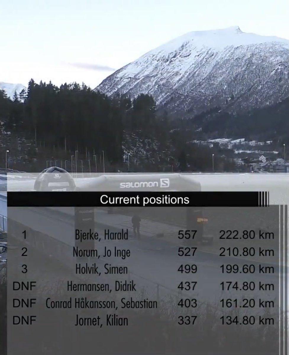 En iyi durumdaki Harald Bjerke 222 km koştu. Kalan 80 dakikada 84 km koşamayacağına göre, yarışı 24 saatte şu kadar koştum demek için bitirmeyi deniyor. 134 km de sakatlanan Kilian tekrar dener mi sanmıyorum.