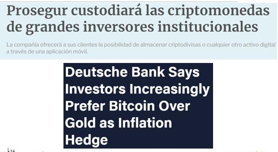 Interés institucional en Bitcoin