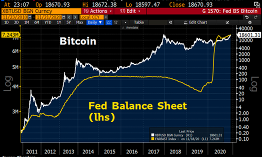 el bitcoin el oro del s.XXI