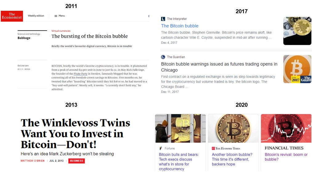 ¿Es el bitcoin una burbuja?