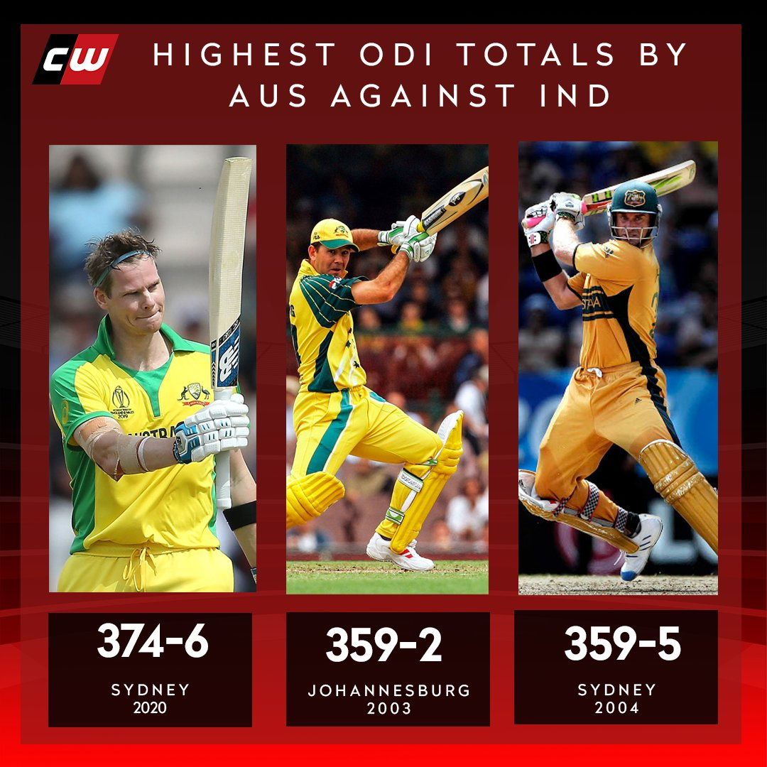Will this be broken again in the coming matches? I mean it's 2020 y'all...  #AUSvIND #IndianCricketTeam #AUSvINDonSony #CricketConnected #Cricket #INDvAUS #cricketdrona