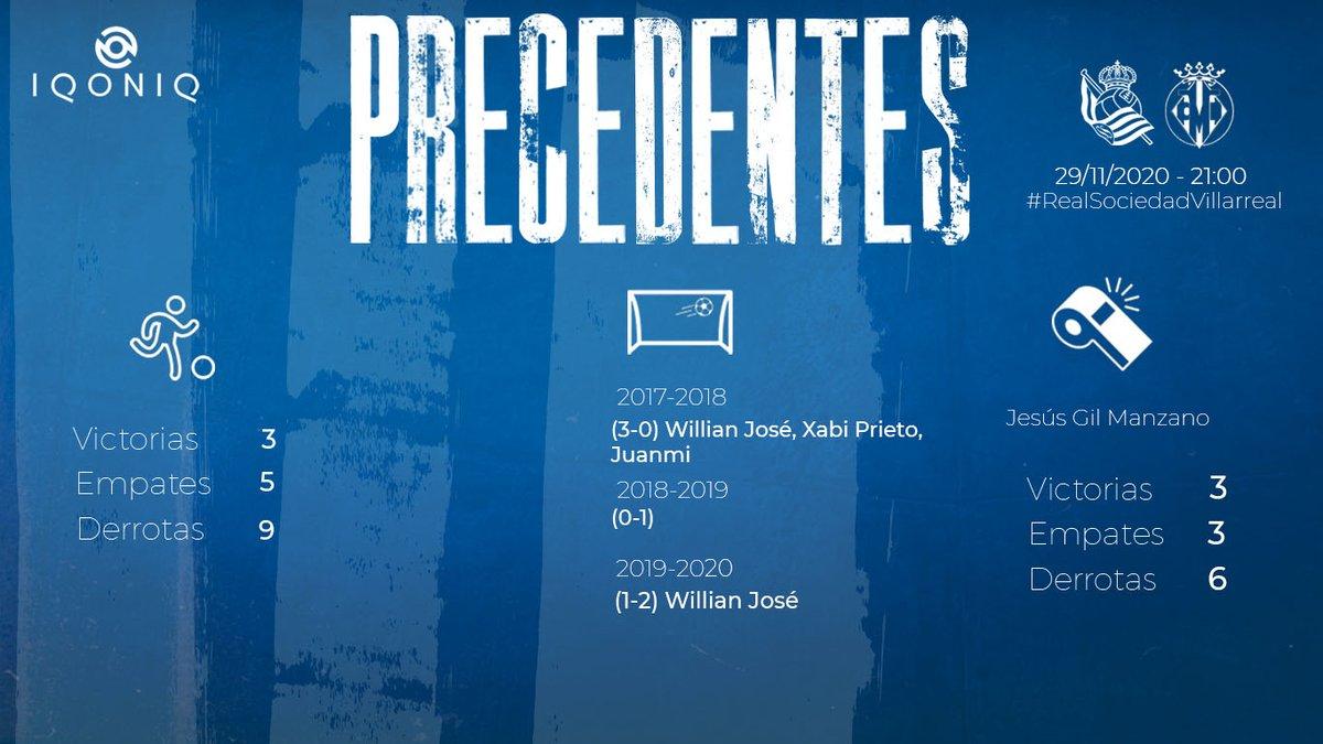 📊 Precedentes ligueros 🆚 @villarreal CF en Donostia.  #RealSociedadVillarreal #AurreraReala