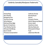 "Image for the Tweet beginning: #Cannabis lifestyle brand ""Jane West"""