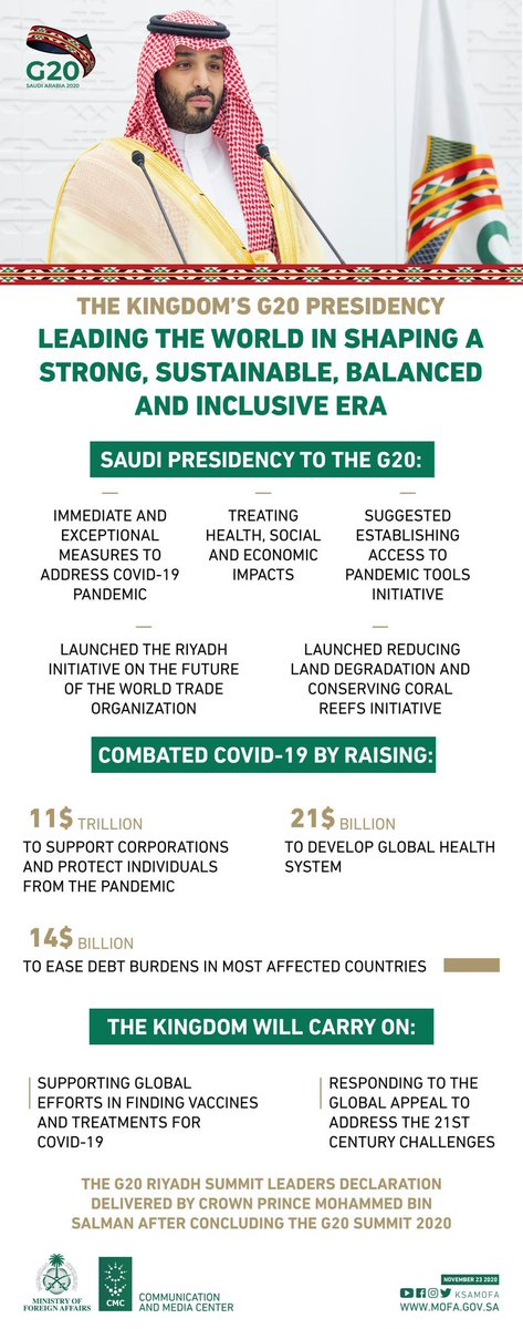#CrownPrince Mohammed bin Salman delivered the Leaders Declaration at the #G20RiyadhSummit and it includes: