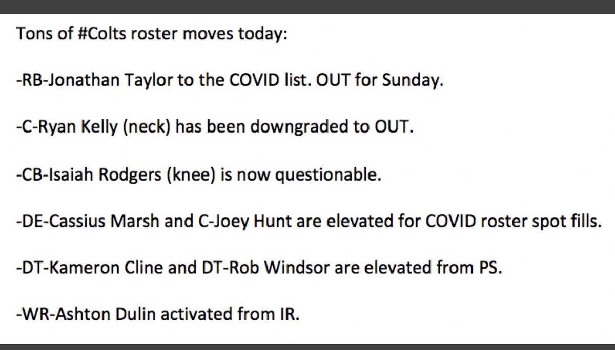 Colts RB Jonathan Taylor is out Sunday due to COVID protocols.