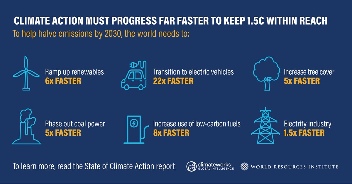 Well done @Matt_KeanMP #insider  #ClimateAction   #auspol #insiders   @AnnastaciaMP @meaghan_scanlon @nitagreenqld   #ClimateCrisis #RaceToZero