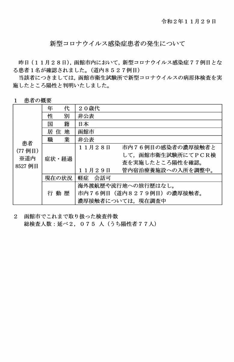 災害 ツイッター 函館