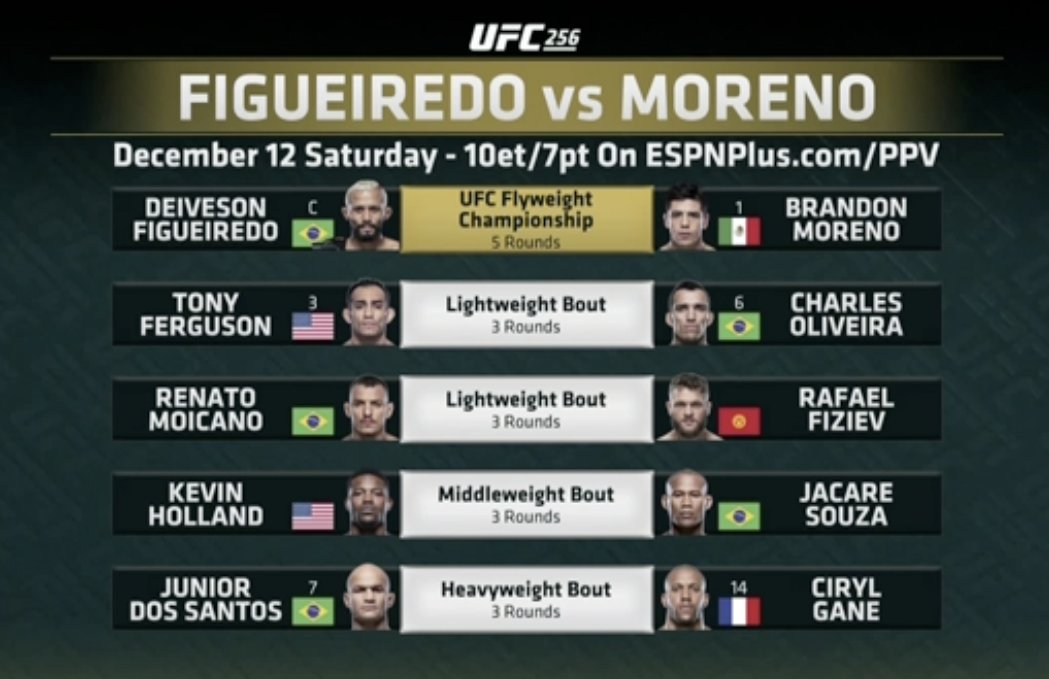 The current UFC 256 PPV main card. https://t.co/Mb7NS7I6l6
