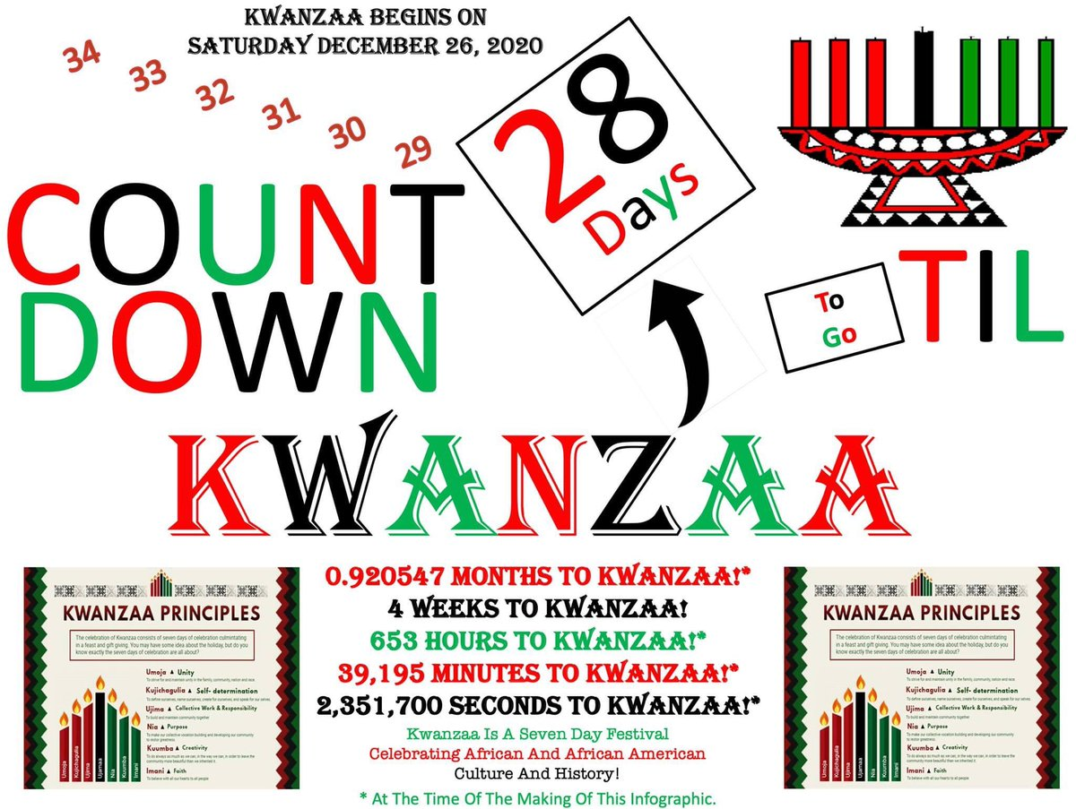 #Only #28Days #Until #The #Start #Of #Kwanzza! #Kwanzaa #Is #A #7DayFestival #Celebrating #African #And #AfricanAmerican #Culture #And #History! https://t.co/mqlMwwHnhL