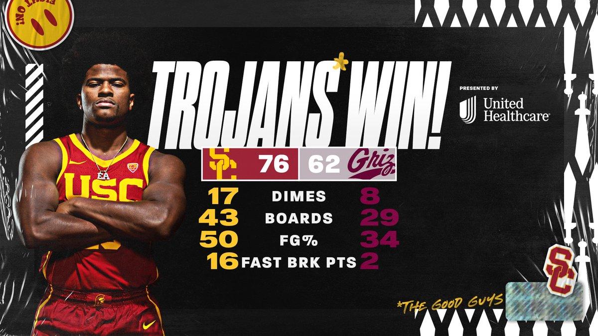 Trojans took it to the Griz in transition to earn a dominant win. https://t.co/FEJQCjgqKS