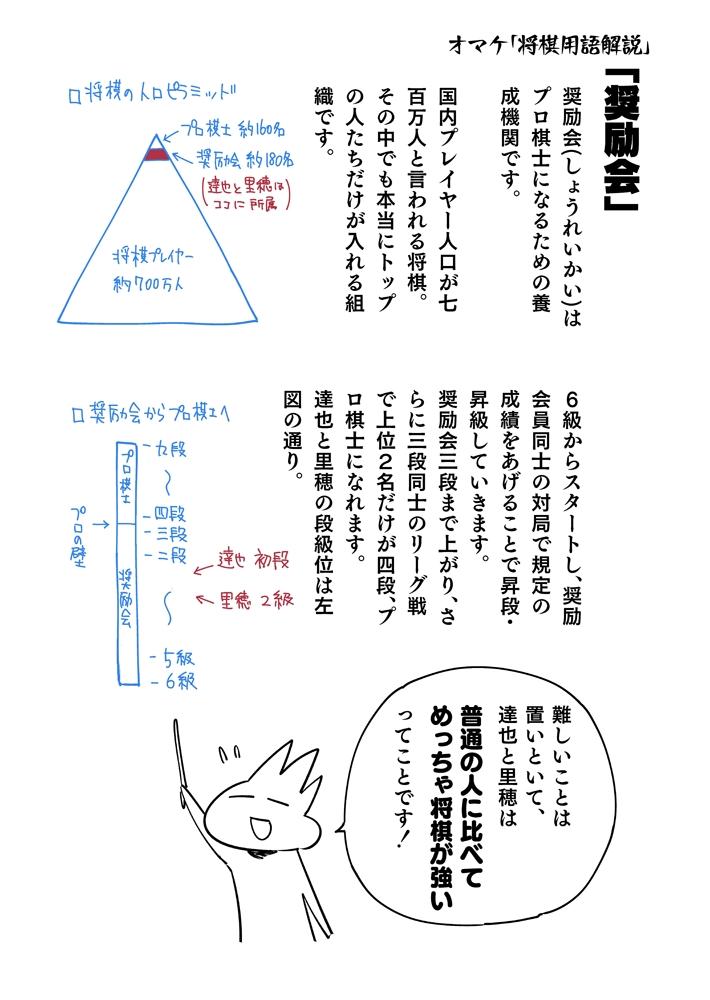 将棋用語とか恋愛用語解説ページが付いてます
