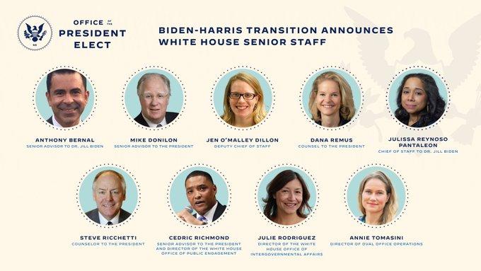 Biden-Harris transition announces White House senior staff: Anthony Bernal, Mike Donilon, Jen O'Malley Dillon, Dana Remus, Julissa Reynoso Pantaleon, Steve Ricchetti, Cedric Richmond, Julie Rodriguez, and Annie Tomasini.