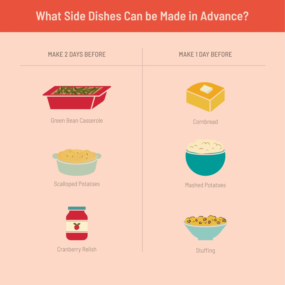 Prep your favorite side dishes—like @chrissyteigen's cheesy green bean casserole and @Pepperthai2's scalloped potatoes—a day or two in advance and spend more time on the couch on Turkey Day. Tipsgiving Day ✌️has your guide to all things sides 👉