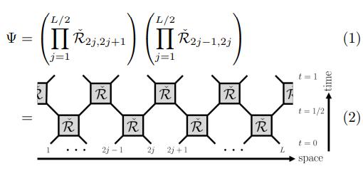 可積分な非一様開放量子回路#必要になったら読む?図に式番号振られてるの初めて見た可積分系の知識ないから時間あるとき勉強したい
