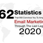 Image for the Tweet beginning: Did you think email marketing