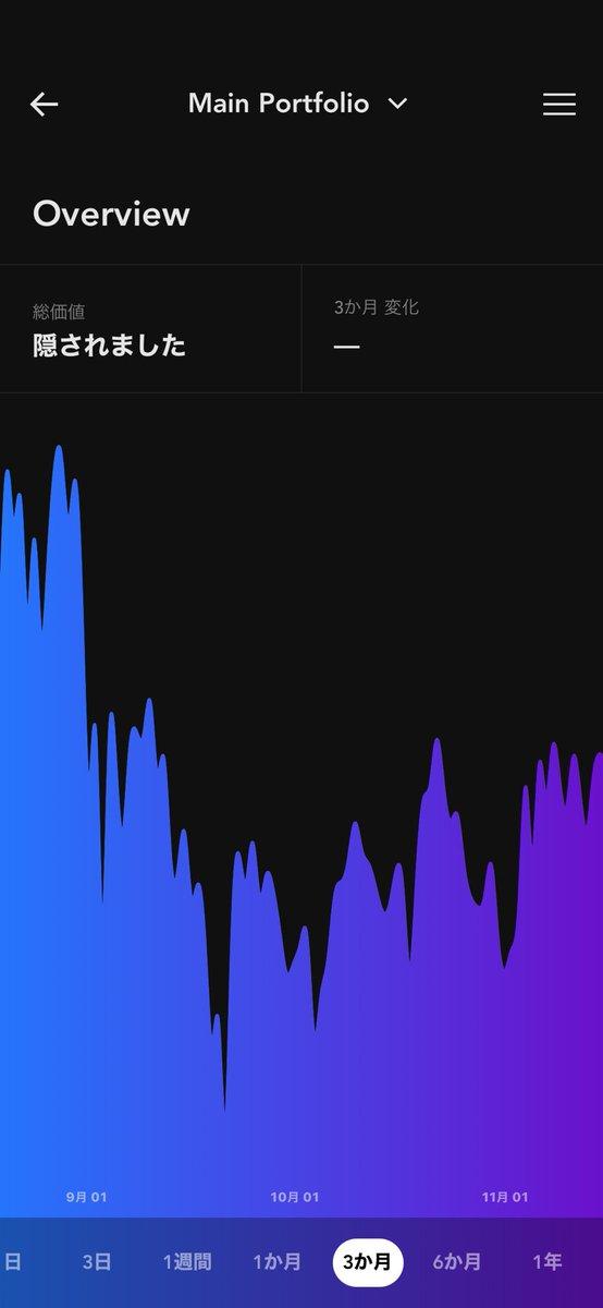 過去3ヶ月の仮想通貨資産の推移