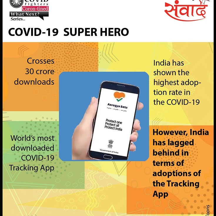 With over 30 crore downloads, COVID-19 Tracking App — Aarogya Setu has emerged as a Super Hero in helping fight the scourge of infectious virus.   Join us:   #covidfighters #healthysamvaad #healhealth #unitetofightcorona