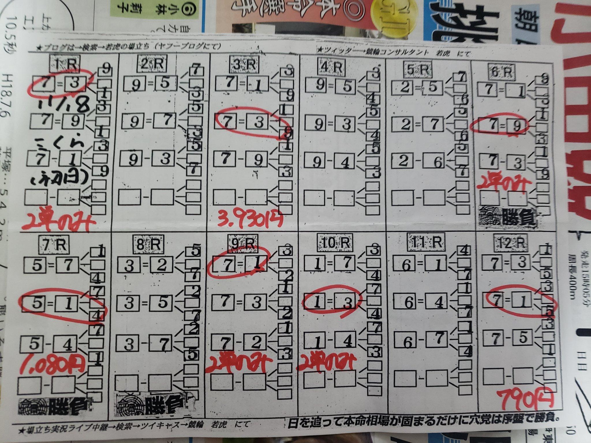 競輪 中継 小倉 ライブ