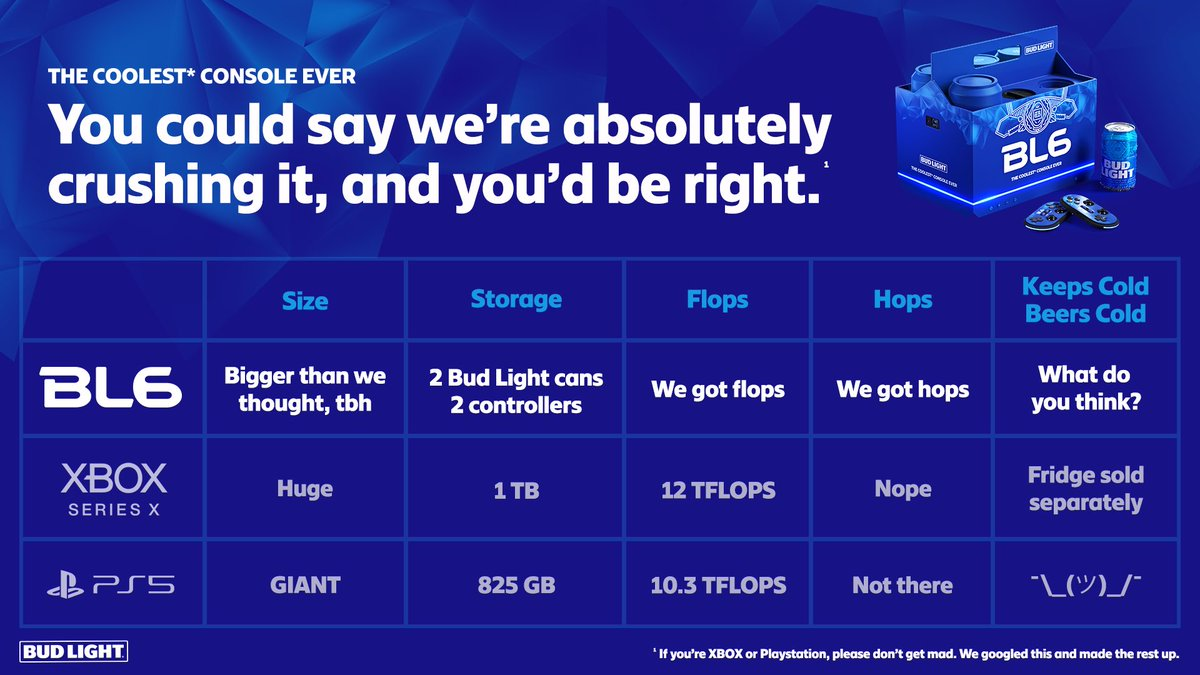 BudLight - Honestly I have no idea how we did it either. #BL6 @Xbox @Playstation