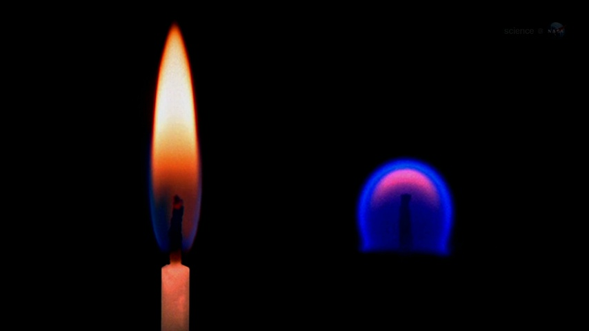 A flame will go out in 0G unless air circulation is introduced to carry away C02 and introduce O2 (no gravity).