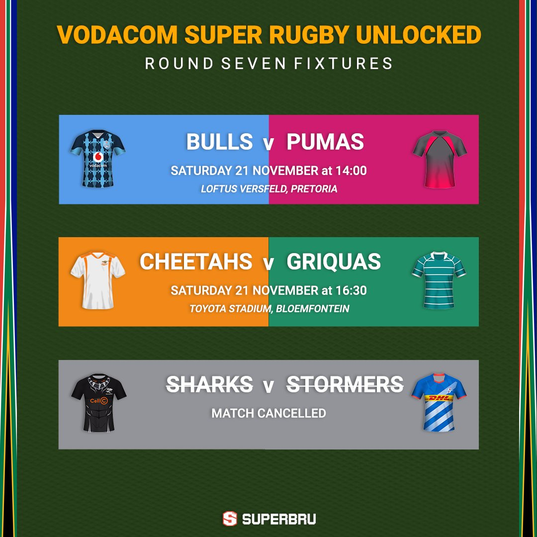 The final round of Super Rugby Unlocked takes place this weekend and here are the fixtures 🇿🇦   If, as expected, the Sharks and the Stormers receive 2 points each for their cancelled match, the Bulls just need to avoid losing by a LOT of points vs. the Pumas to win the 🏆 https://t.co/7TJvy3uj4J