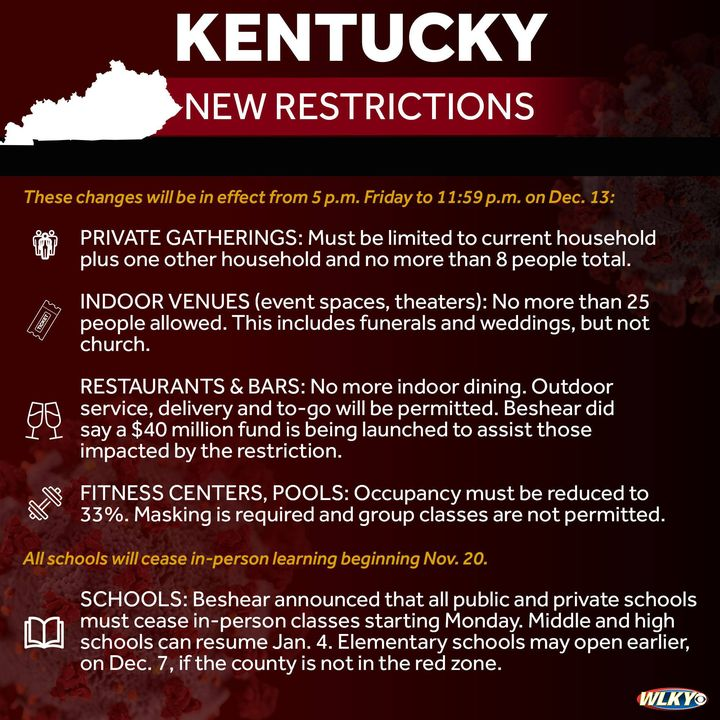 Wlky On Twitter All The New Restrictions For Kentucky More Details Https T Co 0nsmlmztrm Coronavirus
