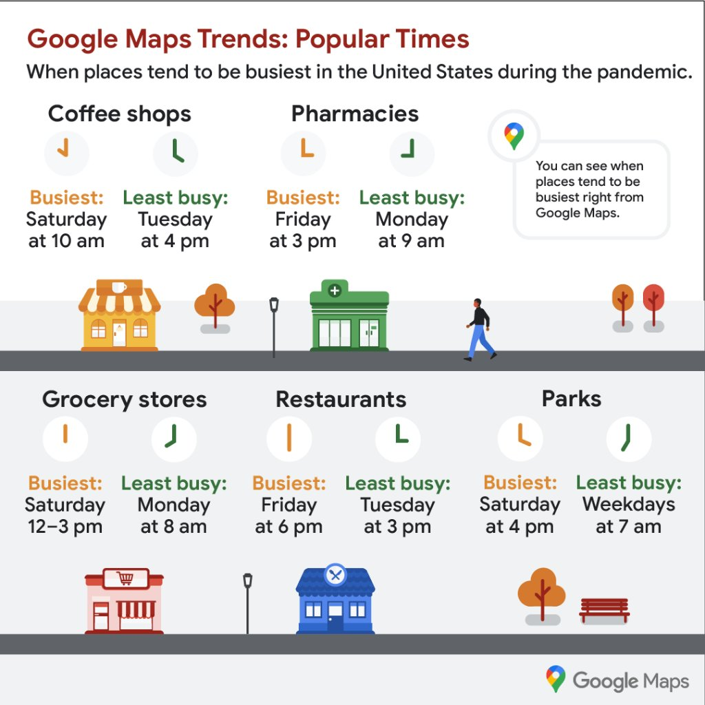 We looked at Google Maps trends to help you avoid the crowds while you're out and about. 🕓  Here's when to visit grocery stores, pharmacies, and more in the US. See more trends to help with your holiday planning →