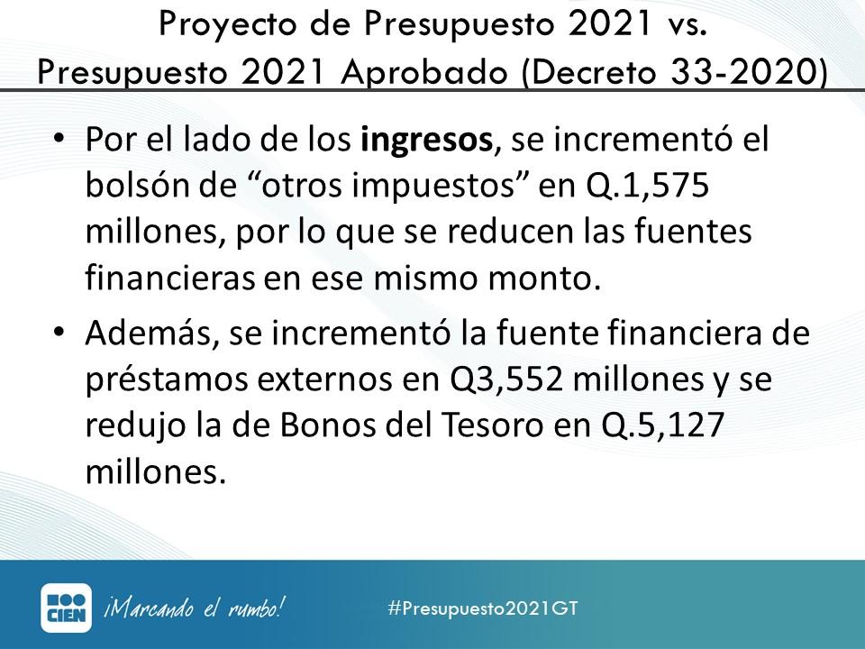 Comentarios del CIEN respecto al #Presupuesto2021GT aprobado por medio del Decreto 33-2020 del @CongresoGuate:  1 de 2