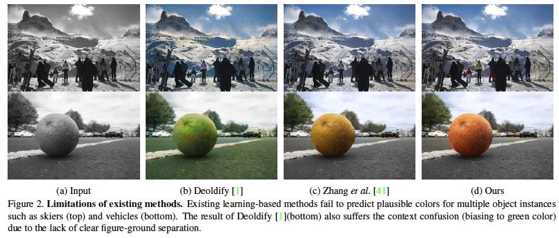 白黒写真のカラー化において、画像全体を直接カラー化するより個々の物体をカラー化する方が簡単なタスクであるという見地から、物体を学習済みモデルで切り出したあとに処理することでカラー化する。背景に引きずれられずに物体毎に塗り分けができる