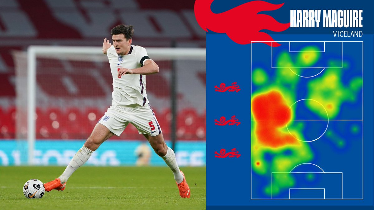 Replying to @England: Some heatmap this 🤯  Solid performance, @HarryMaguire93!