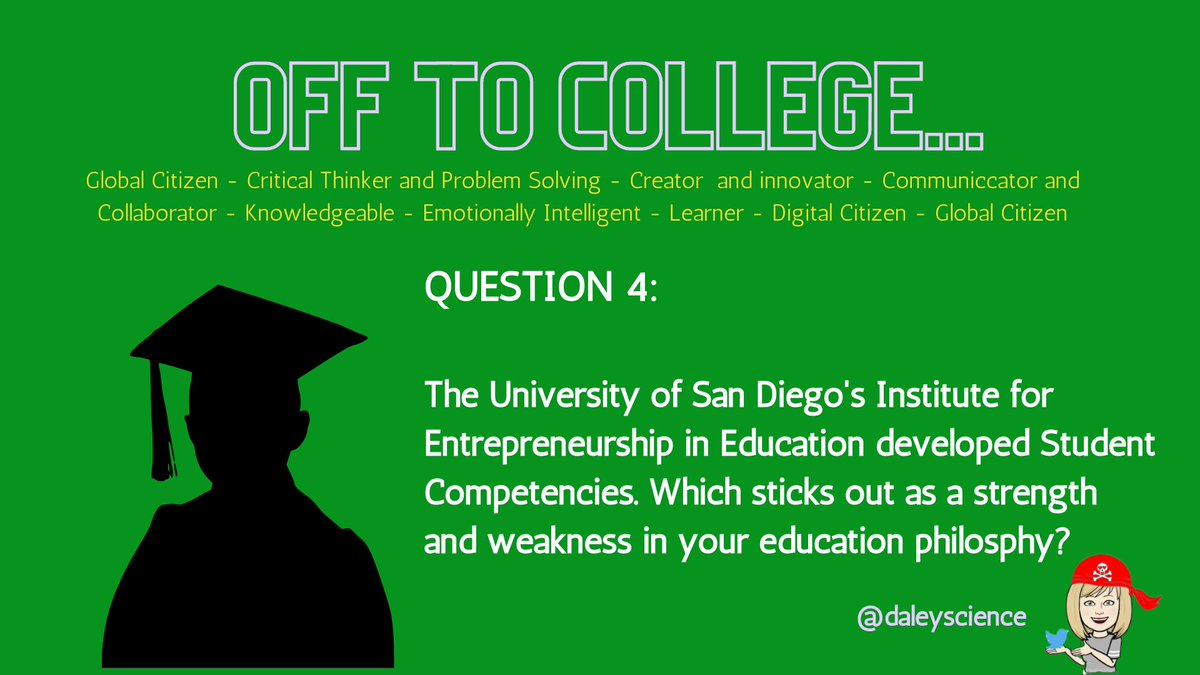 Question 4 #scitlap