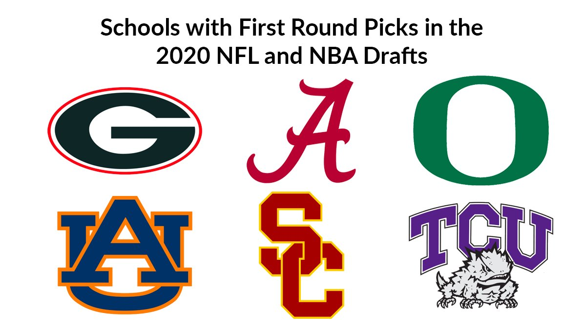 6 schools had first round picks in both this year's #NFLDraft and #NBADraft.