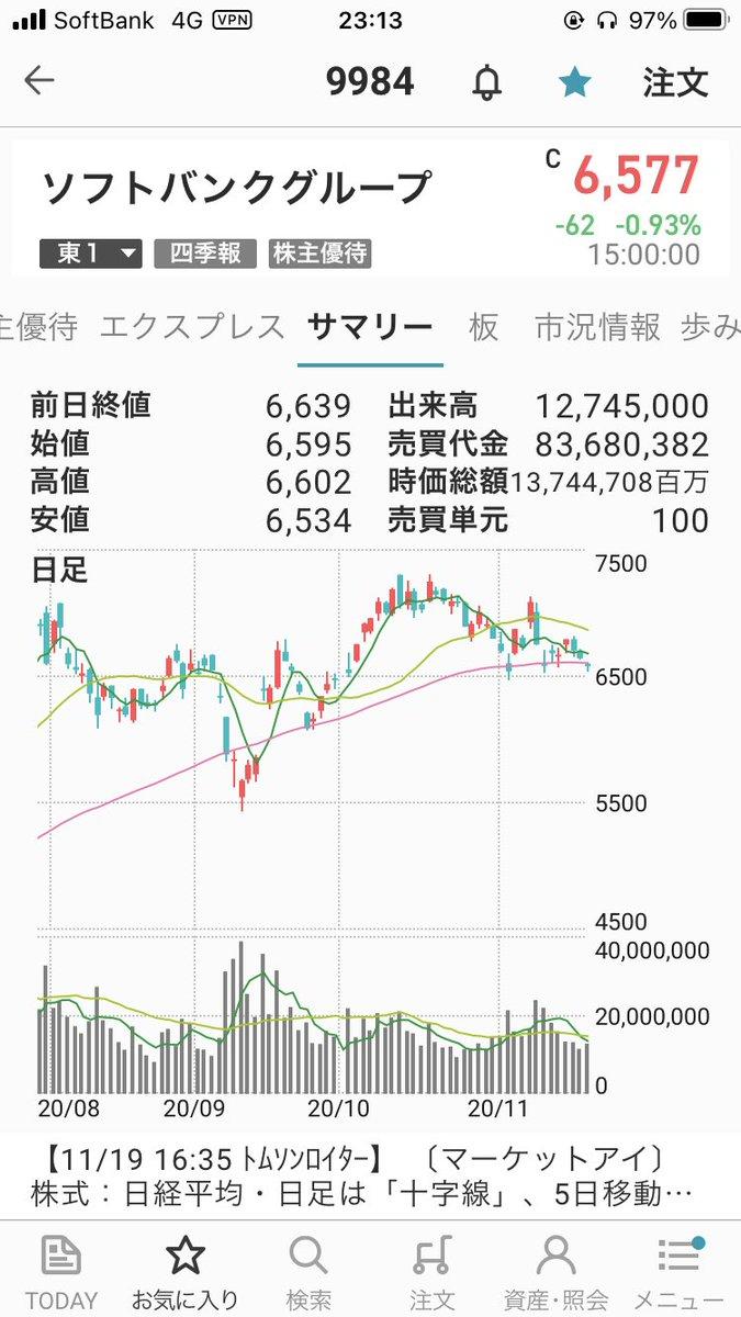 株価 ソフトバンク グループ