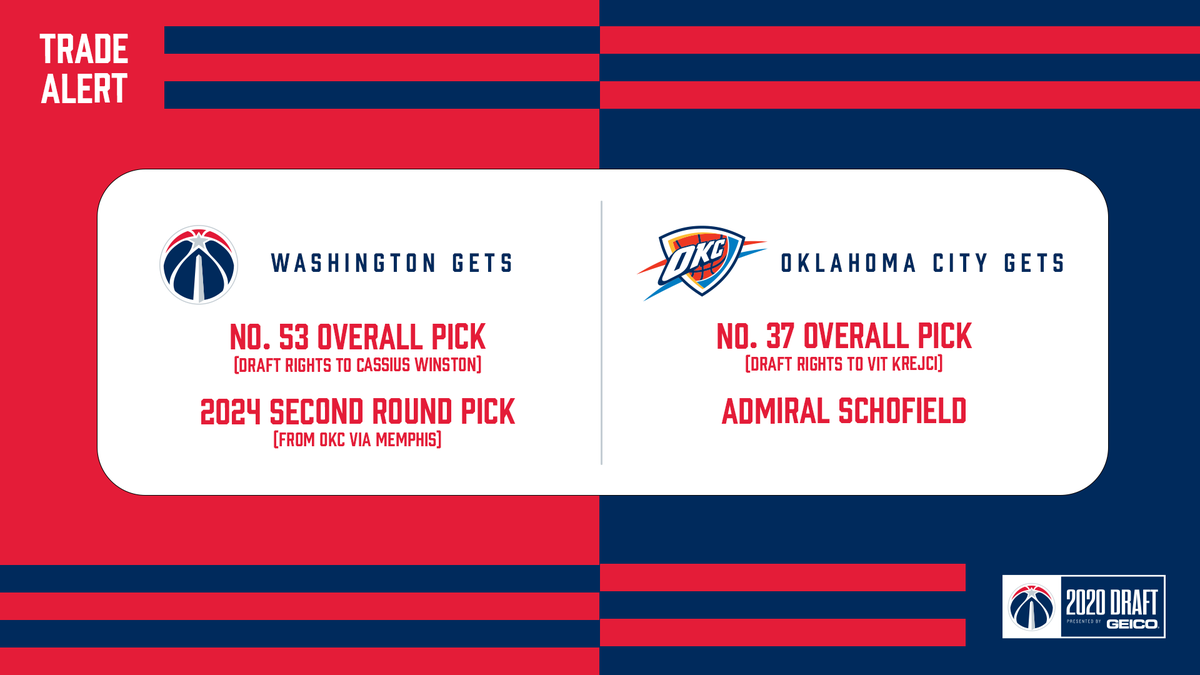 OFFICIAL: We've acquired the draft rights to Cassius Winston and Memphis' 2024 second round pick (from OKC) from the Thunder in exchange for the rights to Vit Krejci and Admiral Schofield.  ➡️ https://t.co/G52fKRVv1h https://t.co/fzoO5j4fxs
