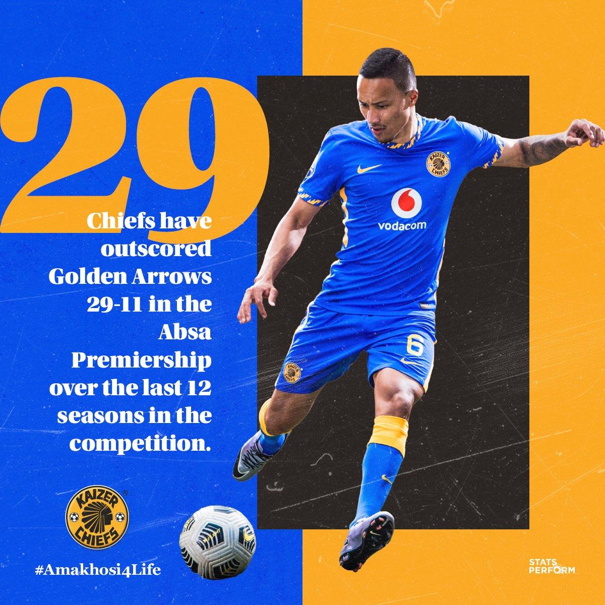 Next Kaizer Chiefs Match!  🏆 #DStvPrem ⚽️ Golden Arrows vs. Kaizer Chiefs  👕First Team 🗓️Saturday 21 November 2020 🏟Sugar Ray Xulu Stadium  🕞15h30 📺SS202 📢NO FANS ALLOWED INSIDE OR OUTSIDE THE STADIUM!!!! https://t.co/2IadfGaOyT