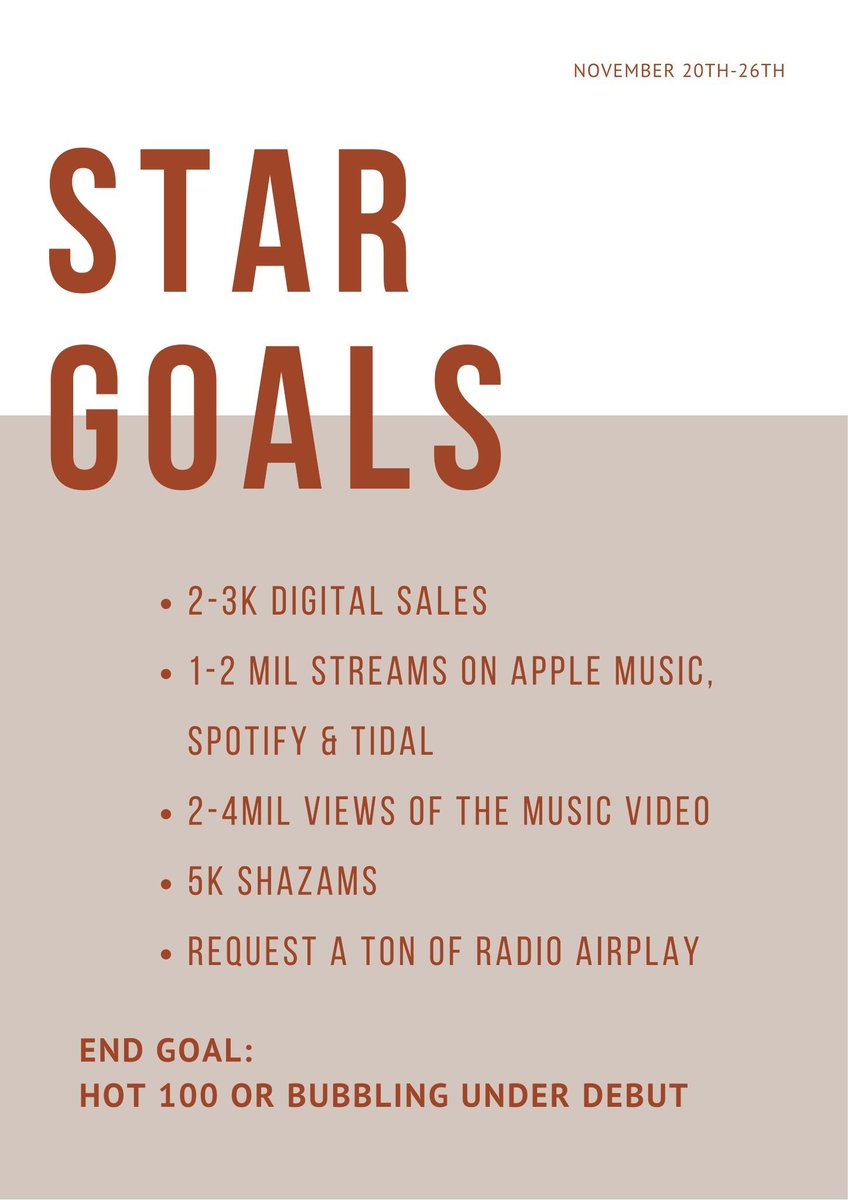 Hi Orbits, were preparing for Star! Well need funds to try to get Star on Billboard Hot 100 or Bubbling Under, please donate to these pools if you can. Well start sending funds on NOV 20! iTunes: paypal.com/pools/c/8ripJg… Digital: paypal.com/pools/c/8unysK…