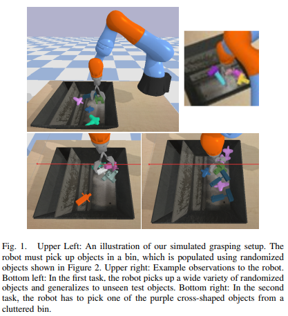 Deep Reinforcement Learning for Vision-Based Robotic Grasping: A Simulated Comparative Evaluation of Off-Policy MethodsGraspingのシミュレーション環境の提案(pybullet)と、その提案した環境においてDQN(Qt-Opt)やDDPG、PCLといった手法の評価をした研究。(続く)