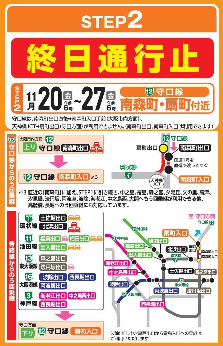 高速 渋滞 阪神