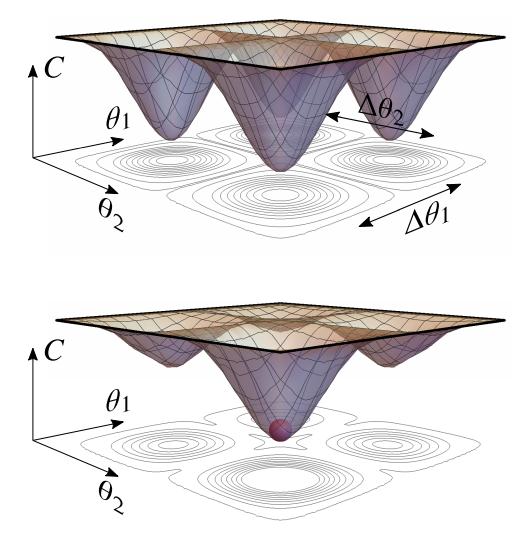 対称操作によるノイズ下での回路最適化前提:回路パラメタ対称性から最小値を複数持つコスト→ノイズで一部最小値が極小値へ変化-パラメタシフトによる演算子生成,吸収,交換から対称操作取得-ランダム初期値から最適化→対称操作で最小値のパラメタ探索#必要になったら読む