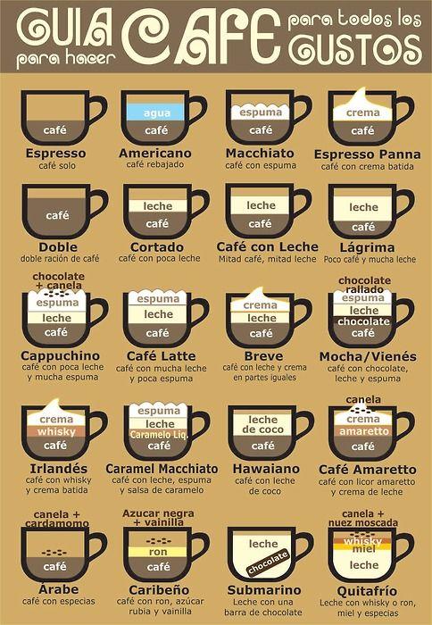 El tópic del café - Página 3 EnPdUcHW8AI7fob?format=jpg&name=900x900