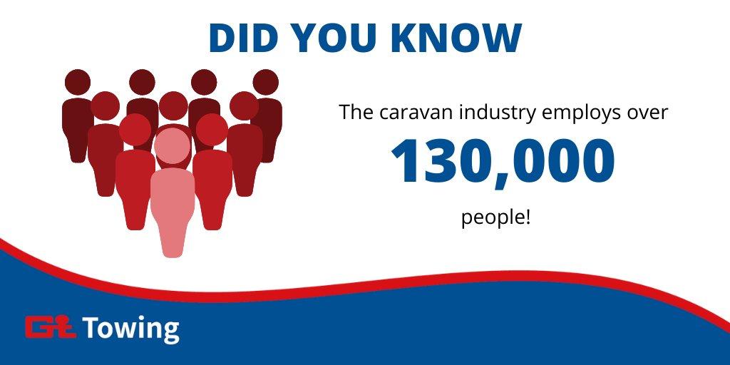 Fun fact of the week: The caravanning industry employs over 130,000 people.  #caravanning #travel #towbars #bikeracks #lifeontheroad