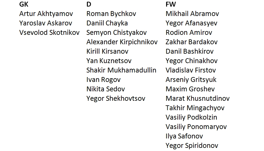 Team Russia U20 #WorldJuniors camp roster has been announced.