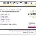 Image for the Tweet beginning: Positive Points Winners - 20th