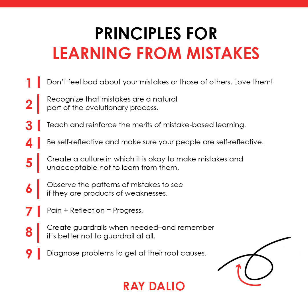 Many of you have told me you're interested in using your mistakes to help you evolve, so I'm sharing my principles for learning from mistakes here.  I also recommend that you check out the Coach tool in my free app, Principles In Action. (1/2) https://t.co/PNltEkqSEx