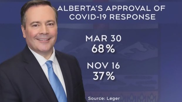 Alberta Government On Twitter Live Update From Alberta S Chief Medical Officer Of Health And Officials On Covid 19 And The Ongoing Work To Protect Public Health The Latest Information Is Also Available