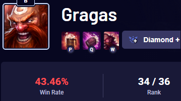 PanunuLoL - Me: *Plays another champion* Chat: Why are you not playing Gragas :c