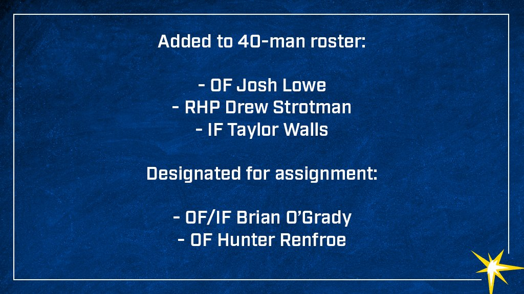 We've made the following 40-man roster moves https://t.co/rCyejOmT92