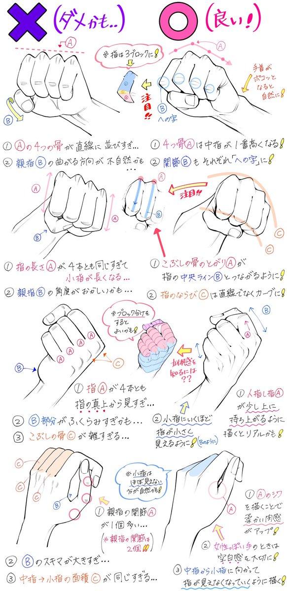 手を描くのが苦手だと感じている絵描きさん必見!上手な手はこのようにして描けるよ!